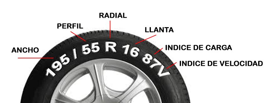 Leer un neumático